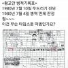 황교활 병적기록표