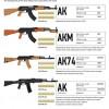 AK 소총 시리즈