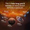 태양계 행성 내에서 우주복없이(맨몸으로) 버틸수 있는 시간