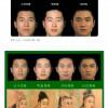 여러분은 어떤 얼굴 형인가요?