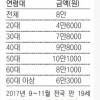 한국인 지갑 속 현금.jpg