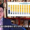 전세계에서 한국을 가장 싫어하는 나라는 일본.jpg