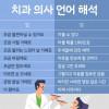 치과의사 언어 해석