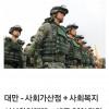 각 나라별 군대 전역시 혜택.jpg